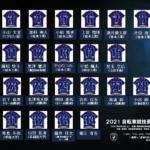 〔ニュース〕国体・インターハイ予選「2021 長野県大会ロードレース」スタートリスト発表!